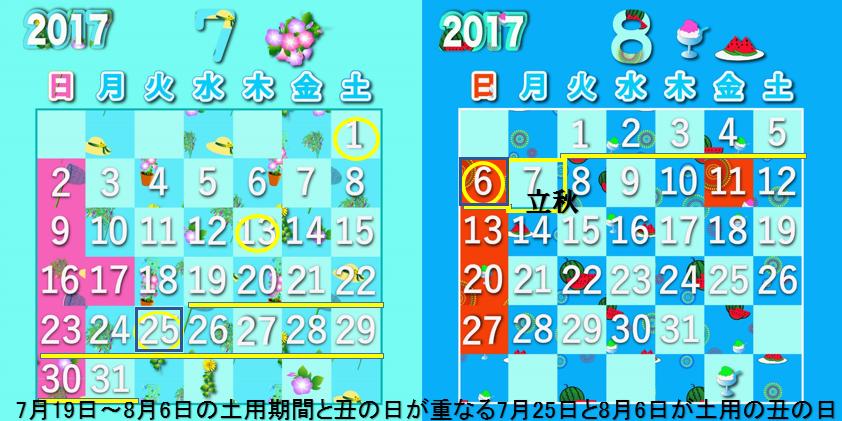 2017年7月8月の土用の丑の日